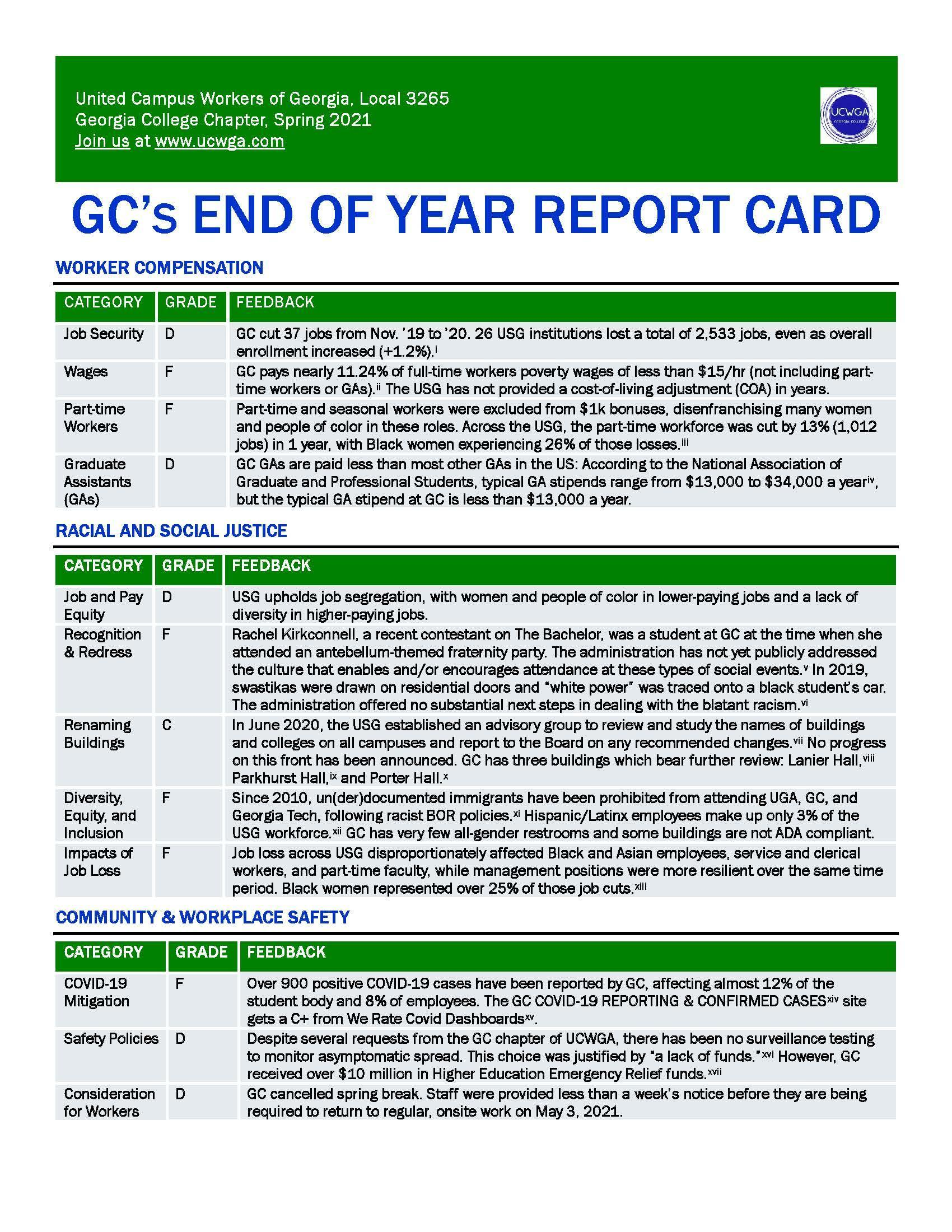 A report card detailing Georgia College's scores in categories of worker compensation, racial and social justice, and workplace and community safety. The grades range from C to F.